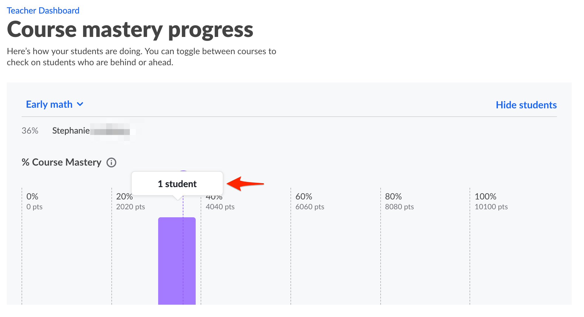 Mastery_Progress_by_Student_Number.png