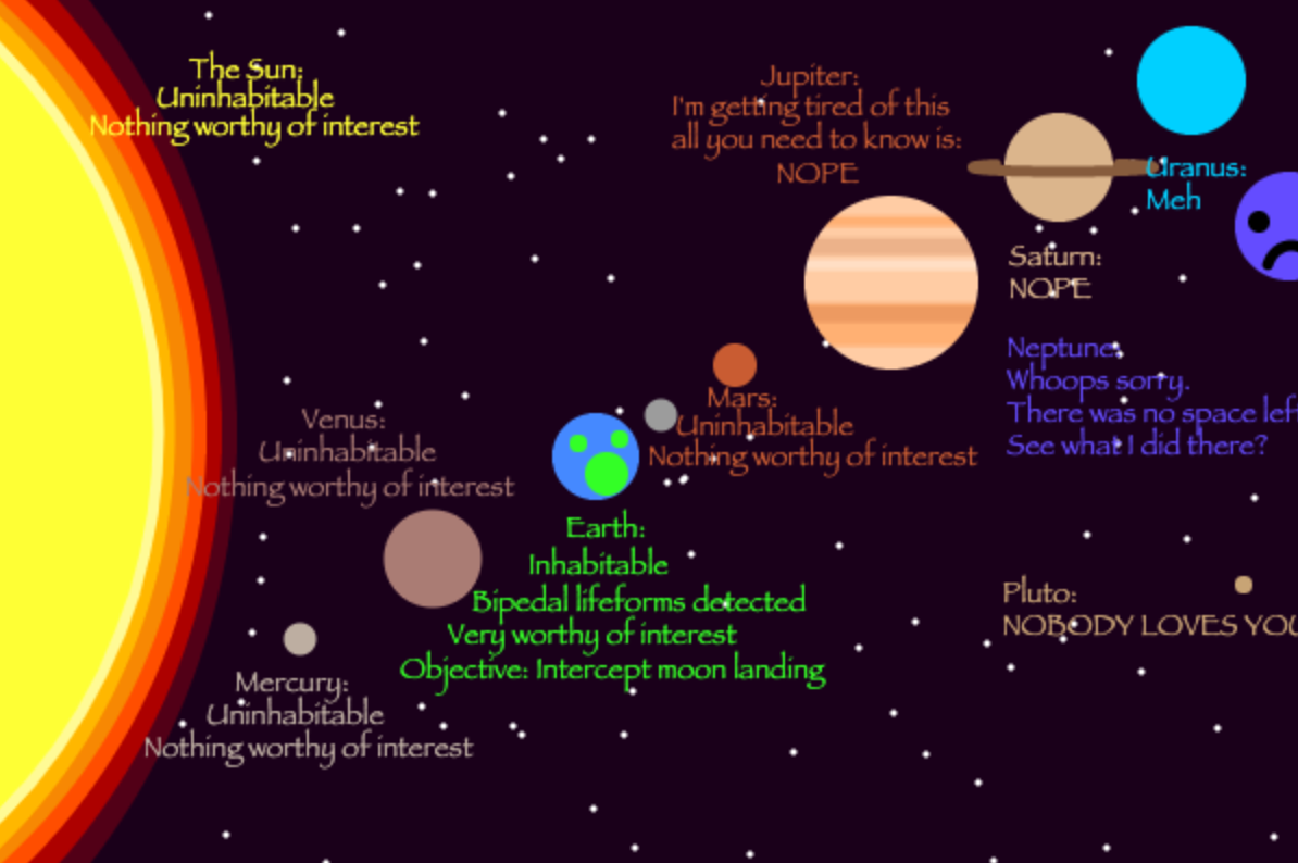 Contest-_Extraterrestrials-_Solar_System_from_an_Alien_s_Perspective__Sophie_Weber_.png