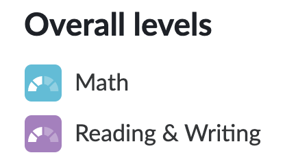Overall_Levels_on_Student_SAT_Tab.png