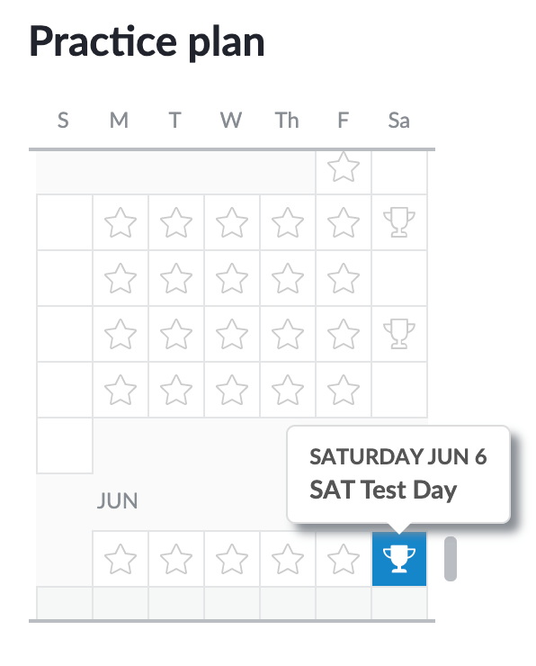 SAT_Test_on_Practice_Schedule.png